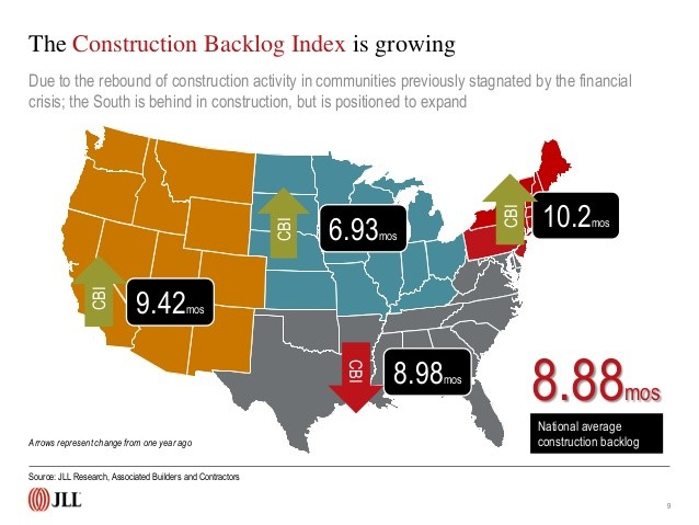 construction backlog index map